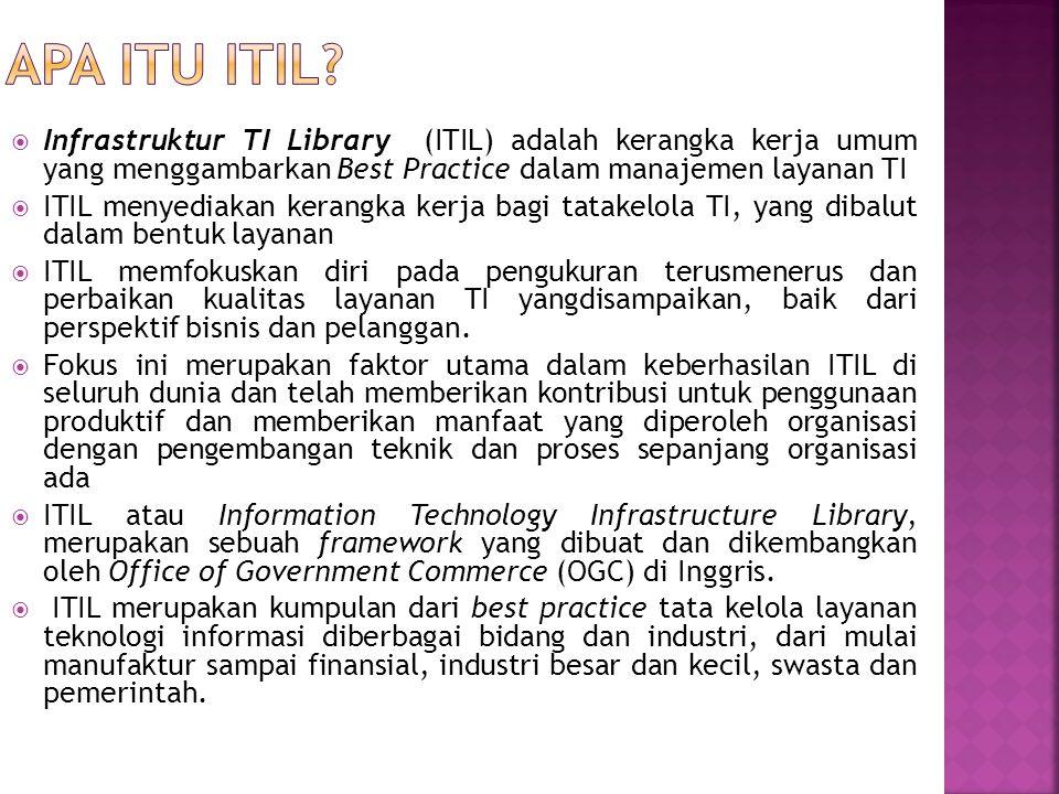 Apa itu ITIL Infrastruktur TI Library (ITIL) adalah kerangka kerja umum yang menggambarkan Best Practice dalam manajemen layanan TI.