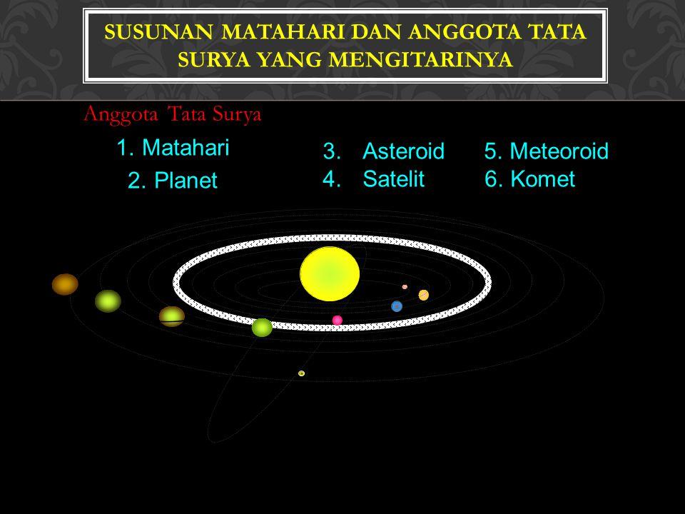 Susunan Matahari dan anggota tata surya yang mengitarinya