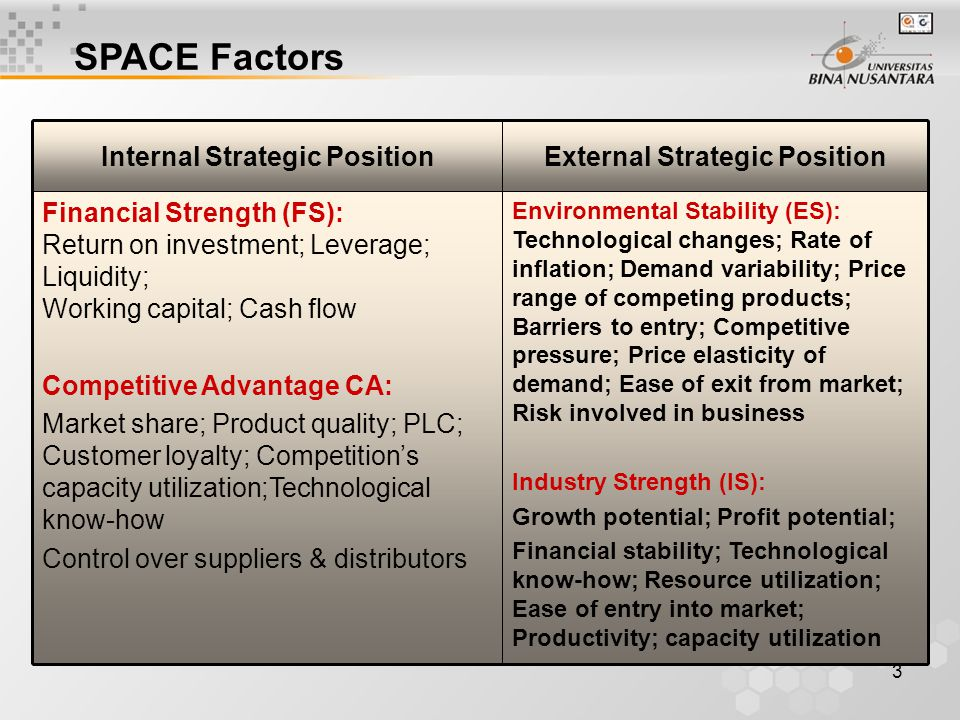External Strategic Position Internal Strategic Position