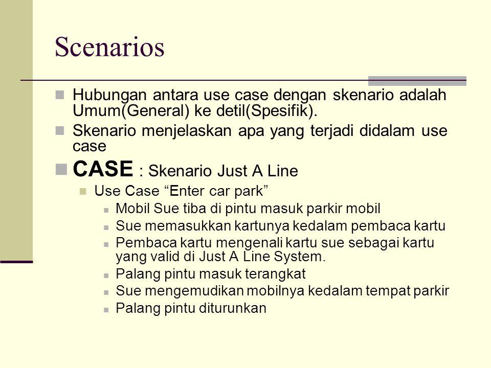 Scenarios CASE : Skenario Just A Line