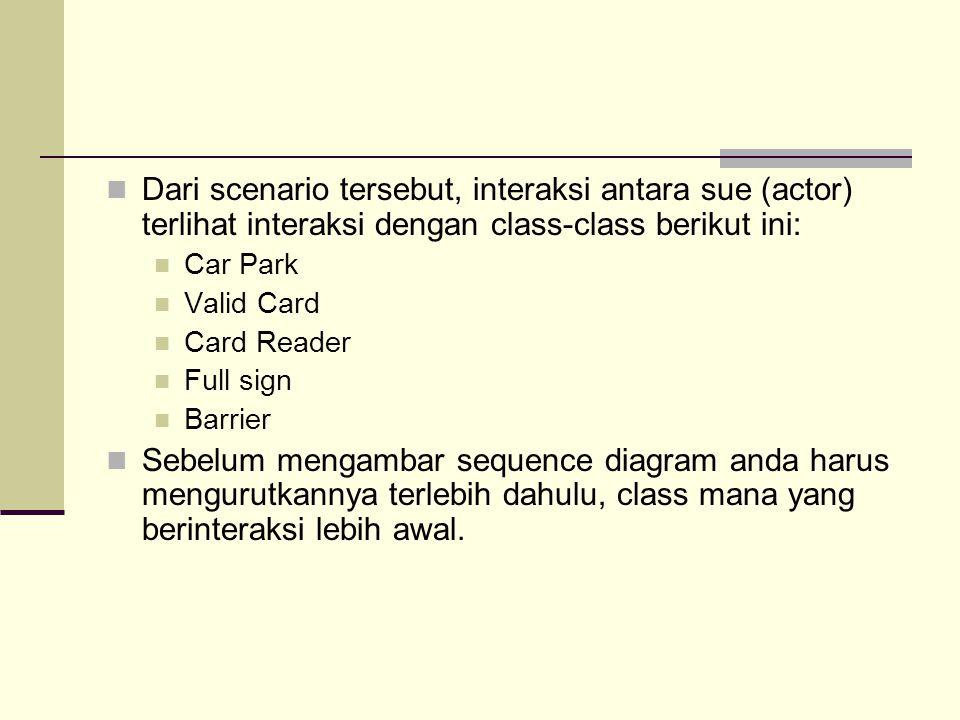 Dari scenario tersebut, interaksi antara sue (actor) terlihat interaksi dengan class-class berikut ini: