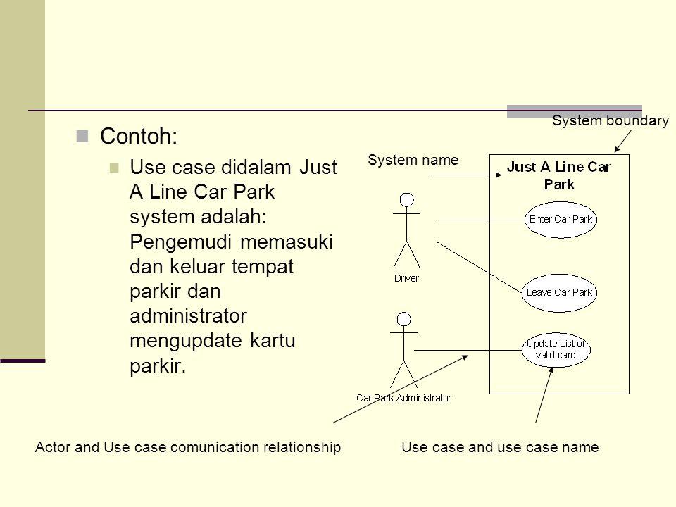 System boundary Contoh: