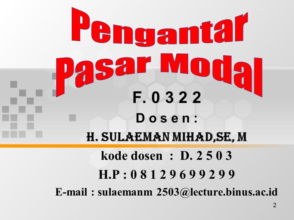 E-mail : sulaemanm 2503@lecture.binus.ac.id