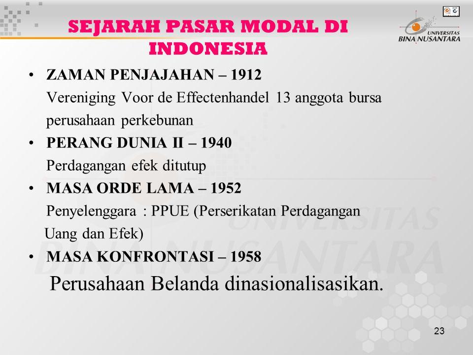 SEJARAH PASAR MODAL DI INDONESIA