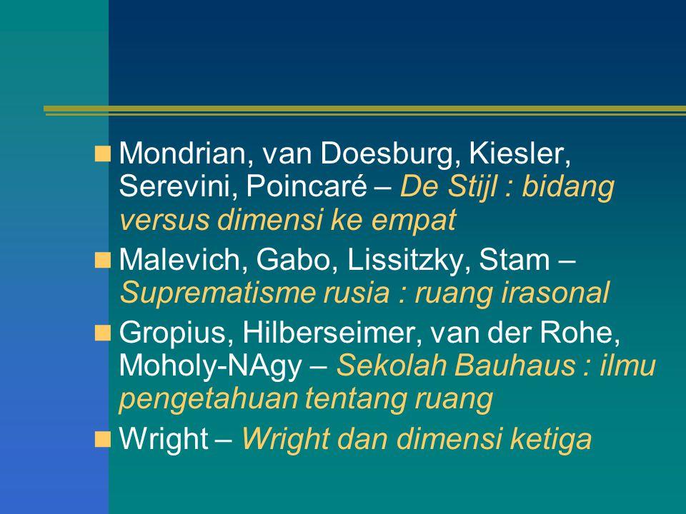 Mondrian, van Doesburg, Kiesler, Serevini, Poincaré – De Stijl : bidang versus dimensi ke empat