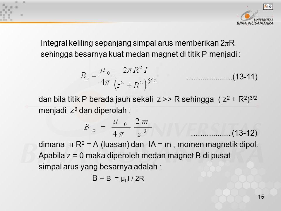 Integral keliling sepanjang simpal arus memberikan 2πR