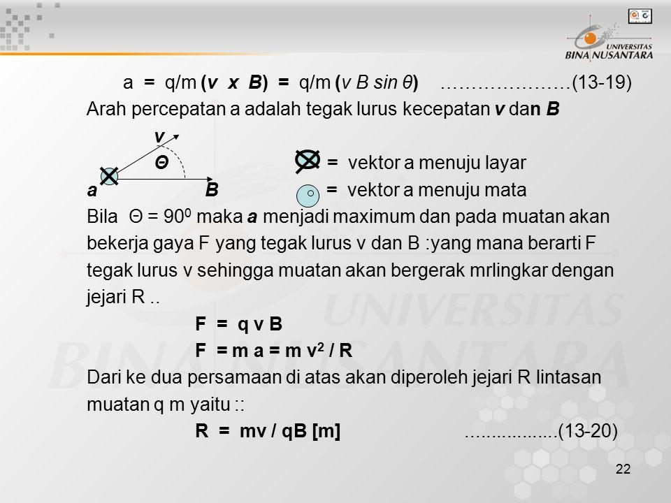 a = q/m (v x B) = q/m (v B sin θ) …………………(13-19)