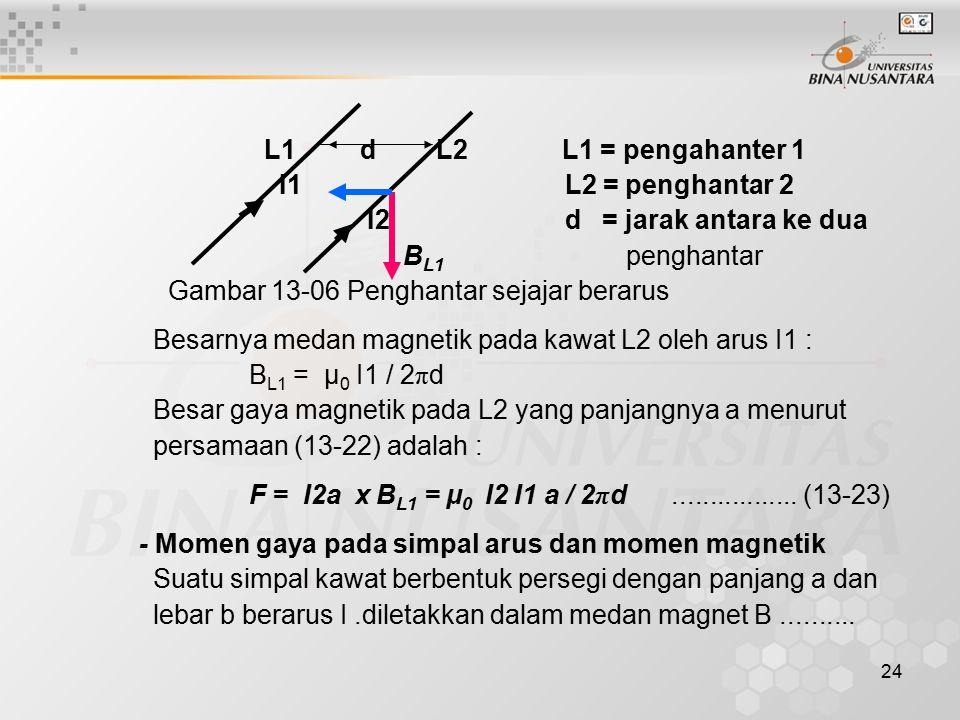 L1 d L2 L1 = pengahanter 1 I1 L2 = penghantar 2.