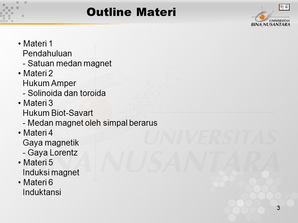 Outline Materi • Materi 1 Pendahuluan - Satuan medan magnet • Materi 2