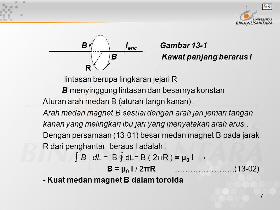 B Ienc Gambar 13-1 B Kawat panjang berarus I. R. lintasan berupa lingkaran jejari R.