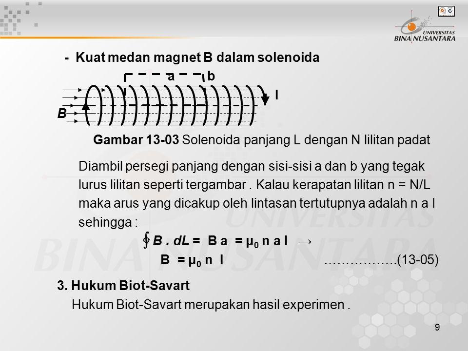 - Kuat medan magnet B dalam solenoida