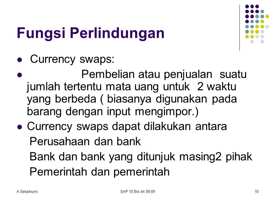 Fungsi Perlindungan Currency swaps: