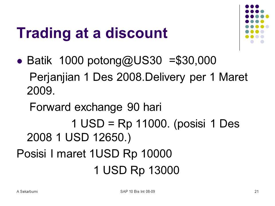 Trading at a discount Batik 1000 potong@US30 =$30,000