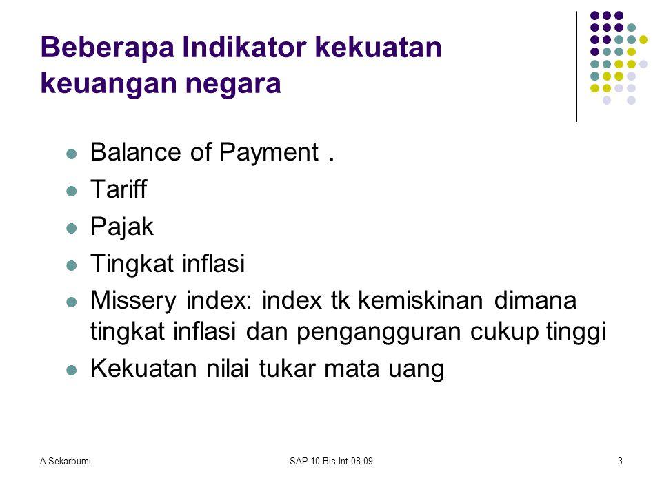 Beberapa Indikator kekuatan keuangan negara