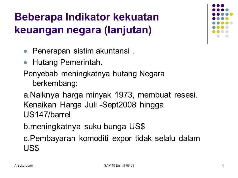 Beberapa Indikator kekuatan keuangan negara (lanjutan)