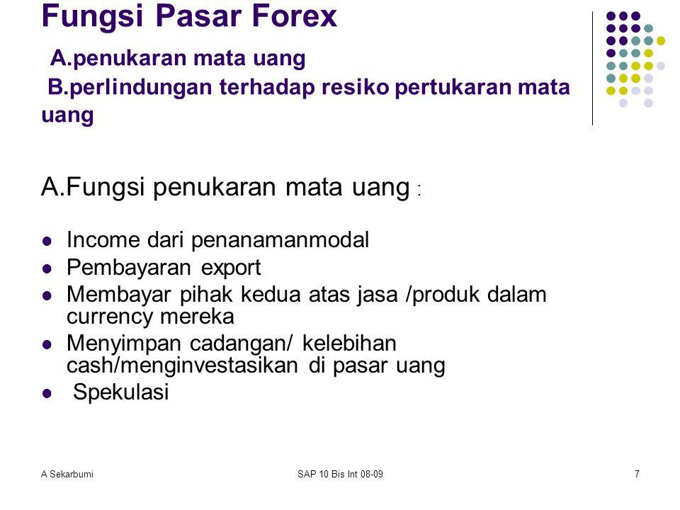 Fungsi Pasar Forex A. penukaran mata uang B