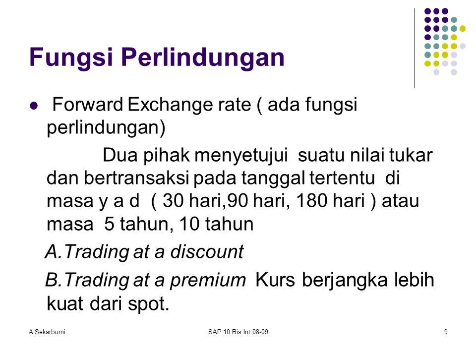 Fungsi Perlindungan Forward Exchange rate ( ada fungsi perlindungan)