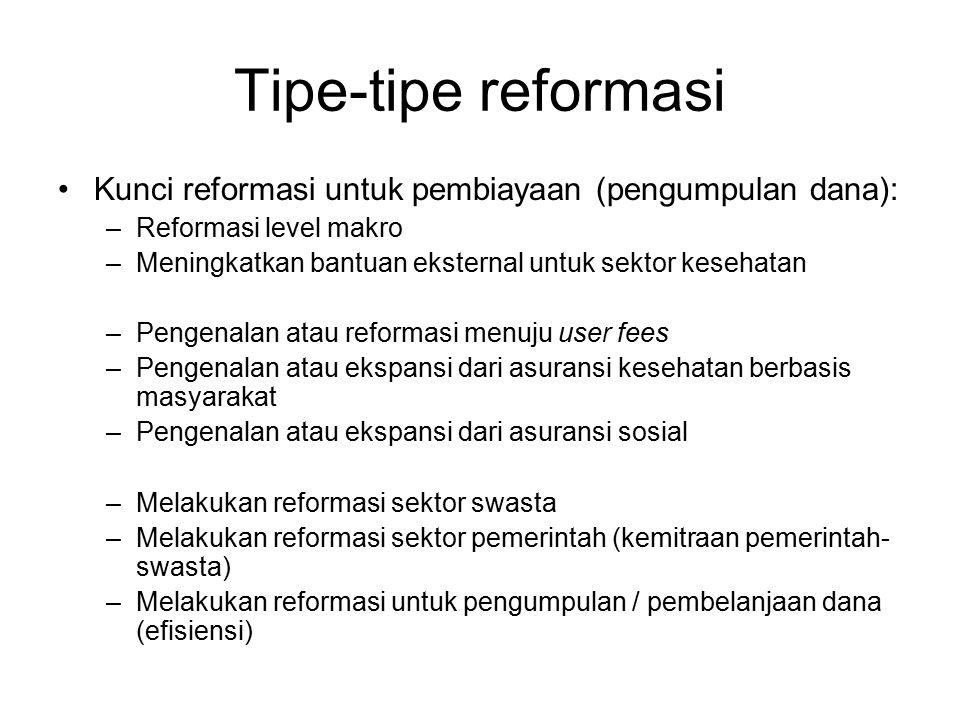 Tipe-tipe reformasi Kunci reformasi untuk pembiayaan (pengumpulan dana): Reformasi level makro.