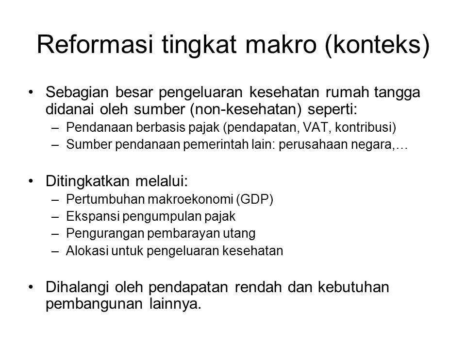 Reformasi tingkat makro (konteks)