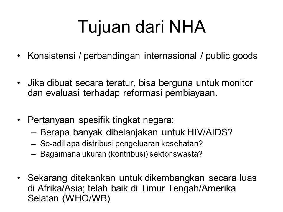 Tujuan dari NHA Konsistensi / perbandingan internasional / public goods.