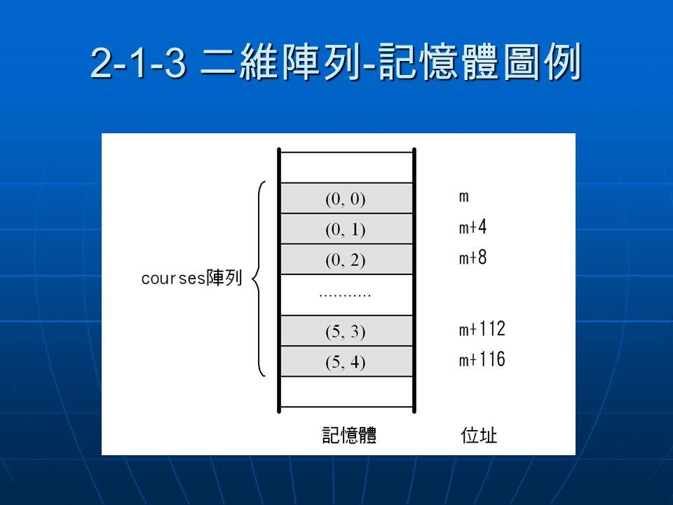 2-1-3 二維陣列-記憶體圖例