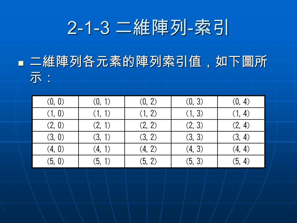 2-1-3 二維陣列-索引 二維陣列各元素的陣列索引值,如下圖所示:
