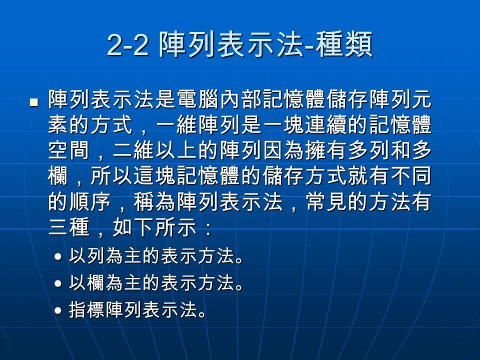 2-2 陣列表示法-種類 陣列表示法是電腦內部記憶體儲存陣列元素的方式,一維陣列是一塊連續的記憶體空間,二維以上的陣列因為擁有多列和多欄,所以這塊記憶體的儲存方式就有不同的順序,稱為陣列表示法,常見的方法有三種,如下所示:
