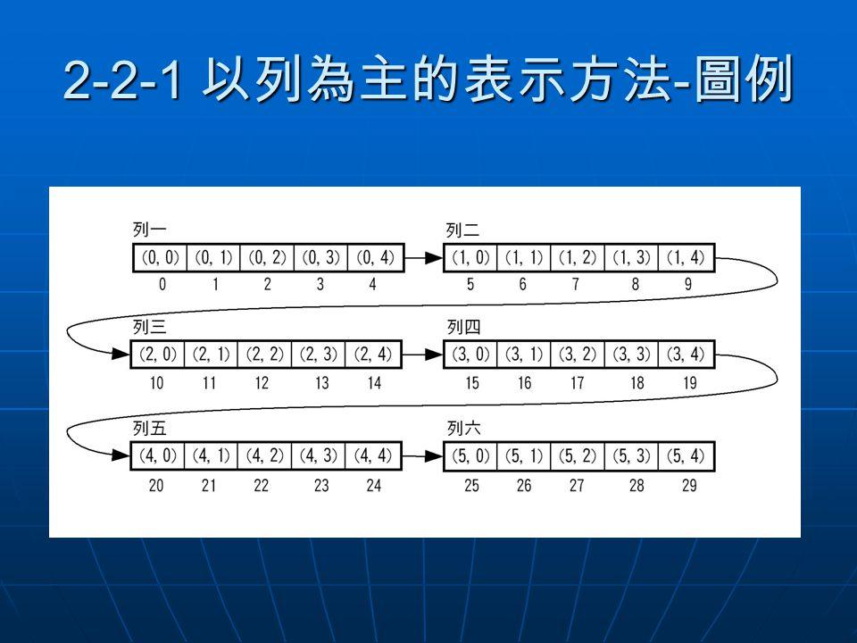 2-2-1 以列為主的表示方法-圖例