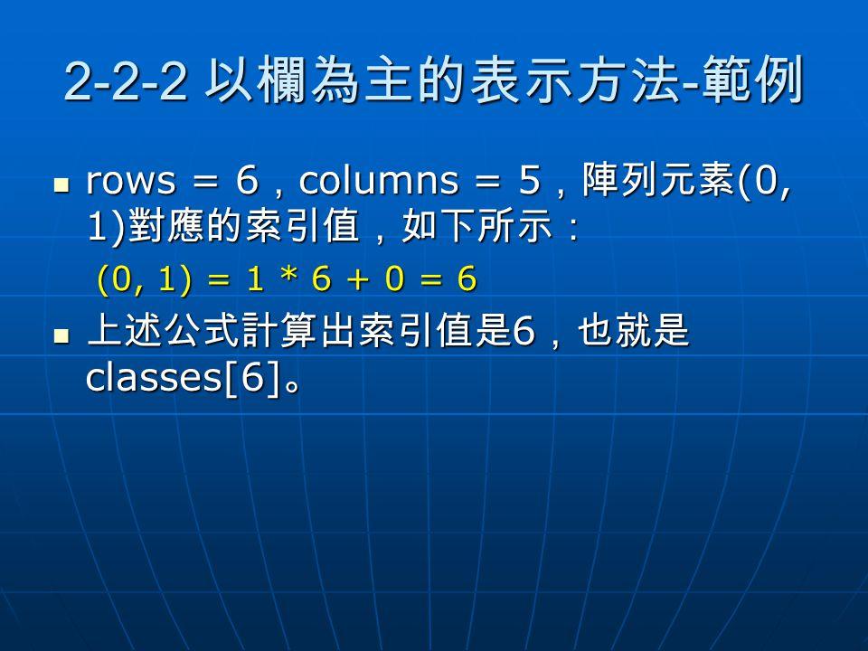 2-2-2 以欄為主的表示方法-範例 rows = 6,columns = 5,陣列元素(0, 1)對應的索引值,如下所示: