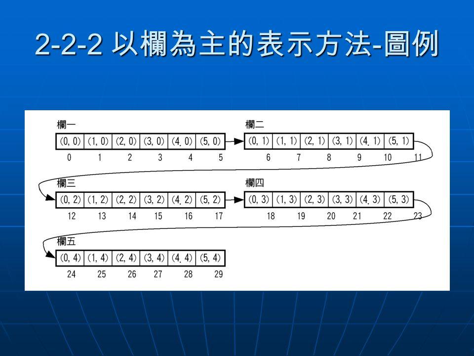 2-2-2 以欄為主的表示方法-圖例