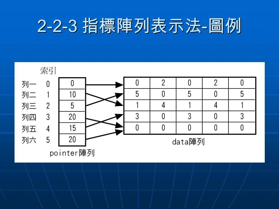 2-2-3 指標陣列表示法-圖例
