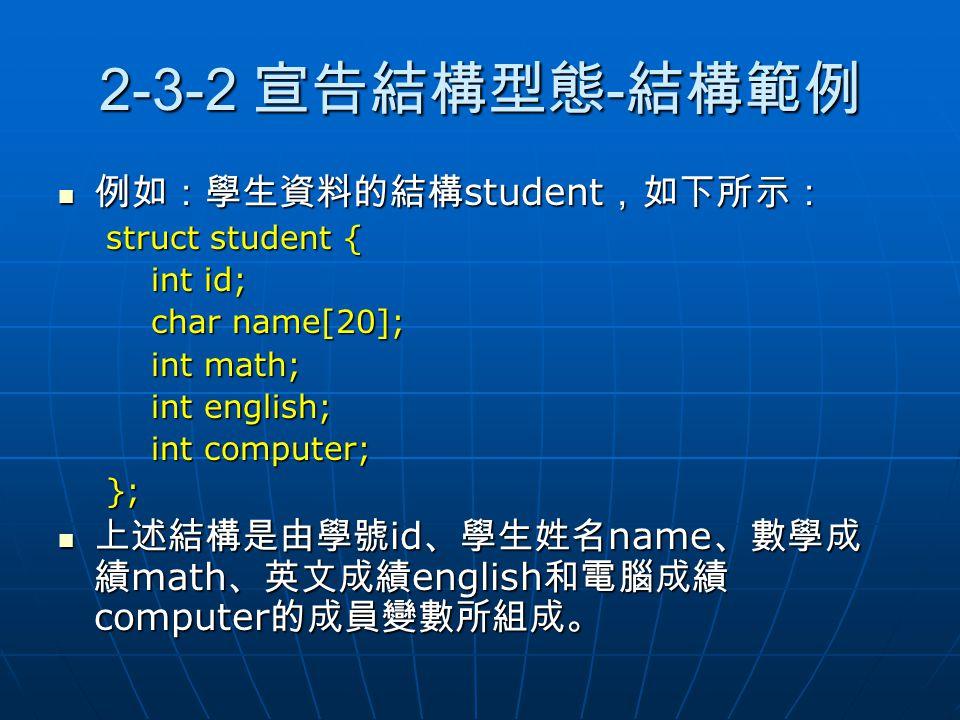 2-3-2 宣告結構型態-結構範例 例如:學生資料的結構student,如下所示:
