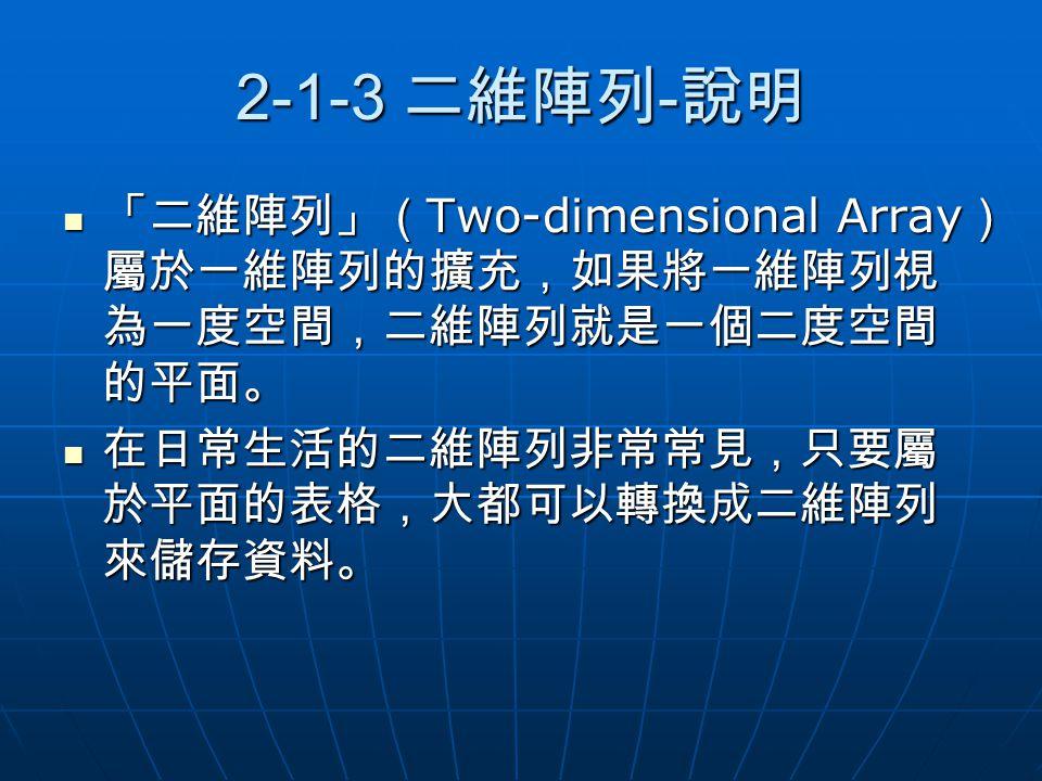 2-1-3 二維陣列-說明 「二維陣列」(Two-dimensional Array)屬於一維陣列的擴充,如果將一維陣列視為一度空間,二維陣列就是一個二度空間的平面。 在日常生活的二維陣列非常常見,只要屬於平面的表格,大都可以轉換成二維陣列來儲存資料。