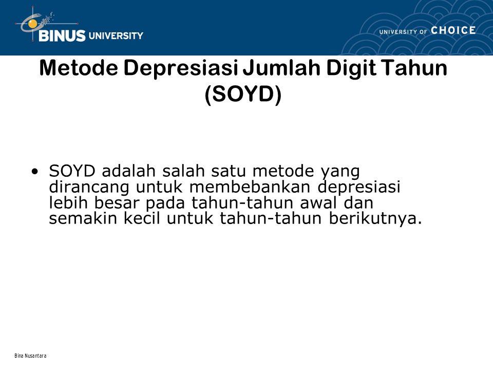 Metode Depresiasi Jumlah Digit Tahun (SOYD)