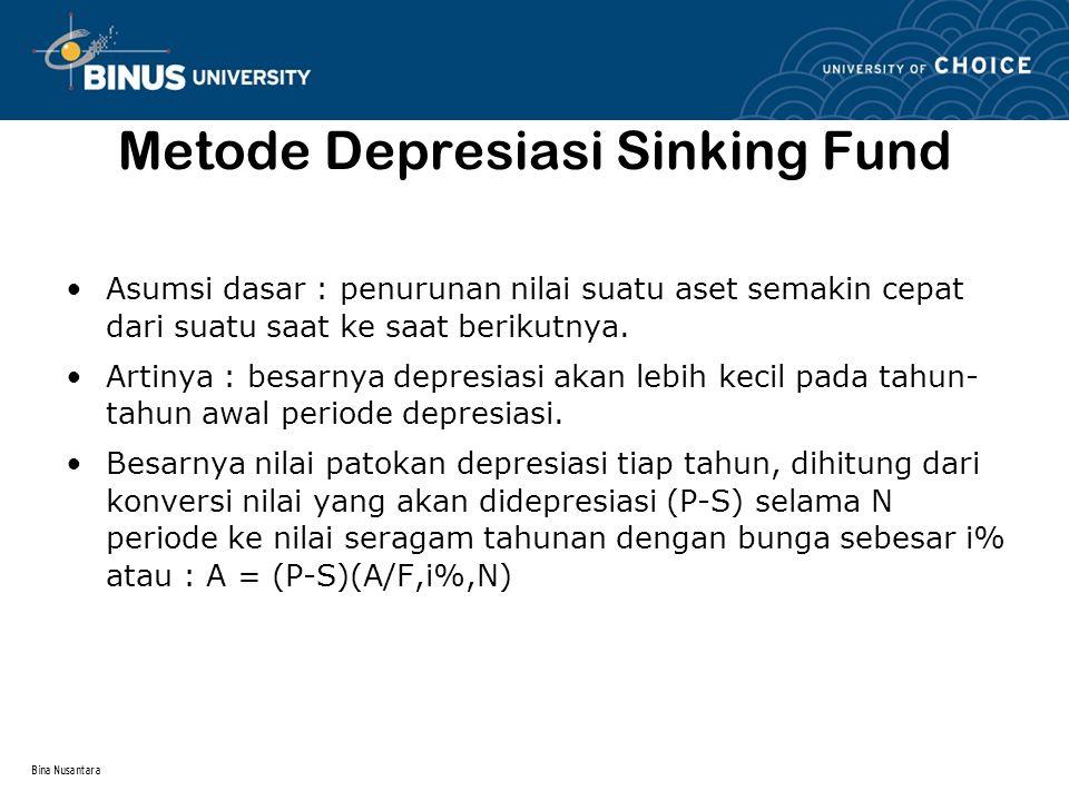 Metode Depresiasi Sinking Fund