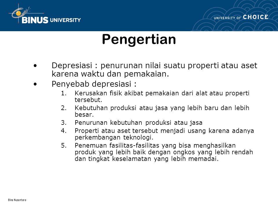 Pengertian Depresiasi : penurunan nilai suatu properti atau aset karena waktu dan pemakaian. Penyebab depresiasi :