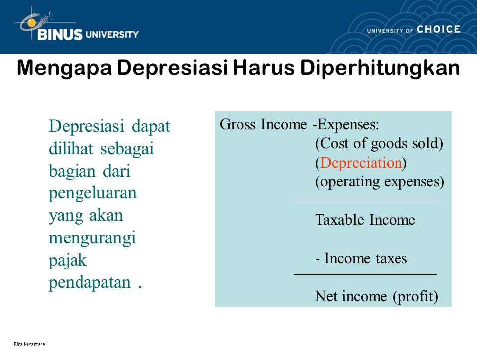 Mengapa Depresiasi Harus Diperhitungkan