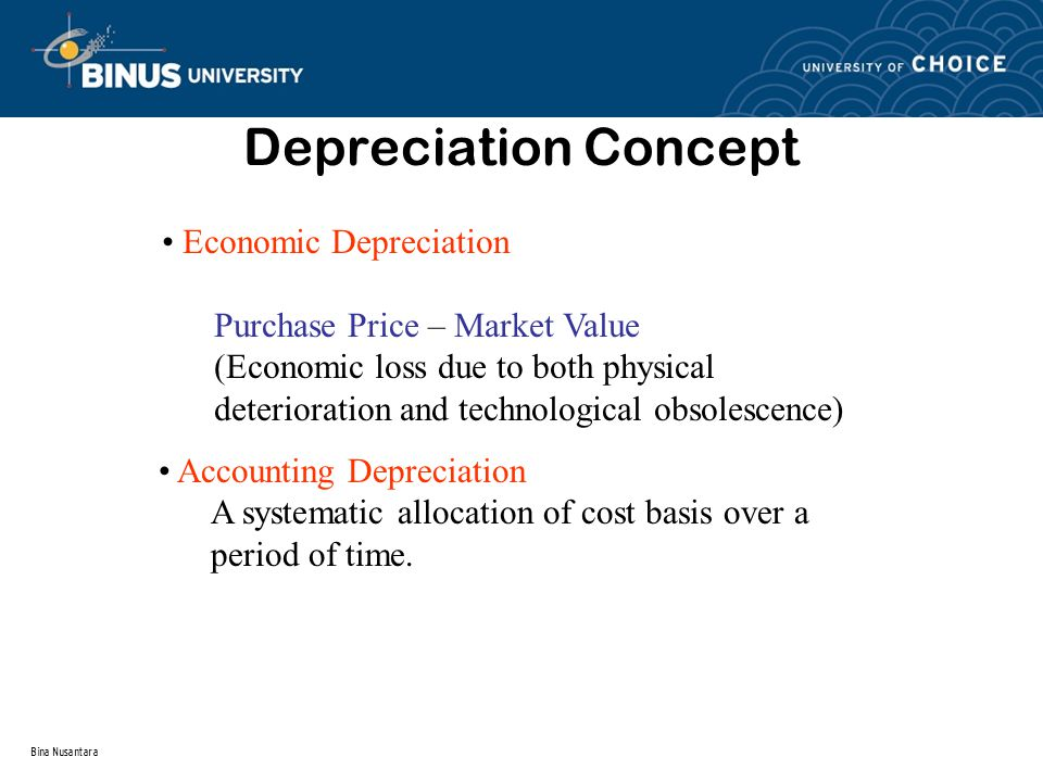 Depreciation Concept Economic Depreciation