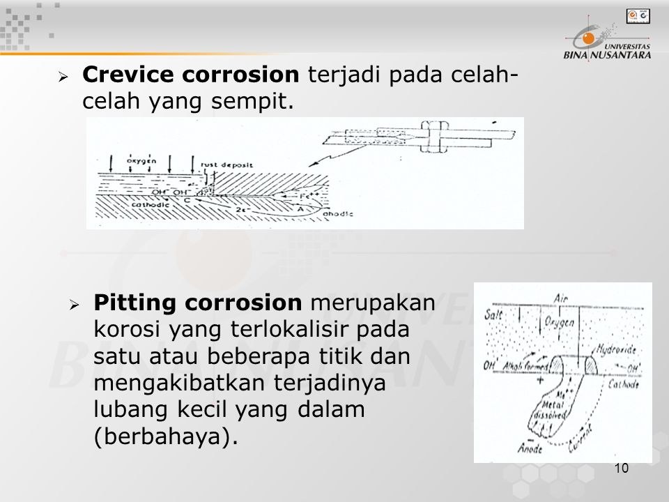 Crevice corrosion terjadi pada celah-celah yang sempit.