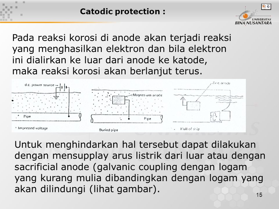 Catodic protection :
