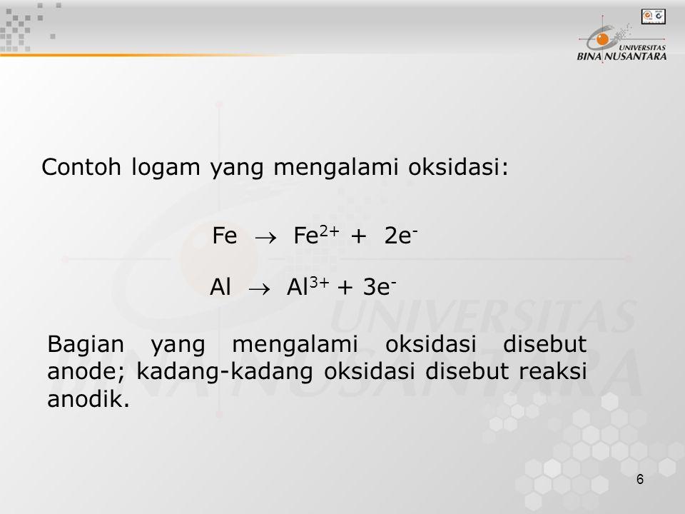 Contoh logam yang mengalami oksidasi: