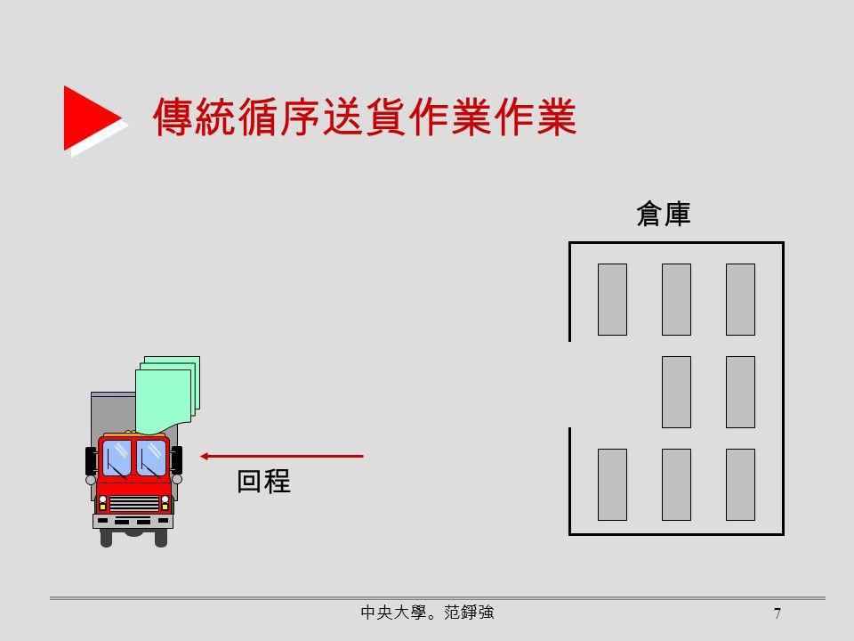 傳統循序送貨作業作業 倉庫 回程 揀貨、上貨 中央大學。范錚強