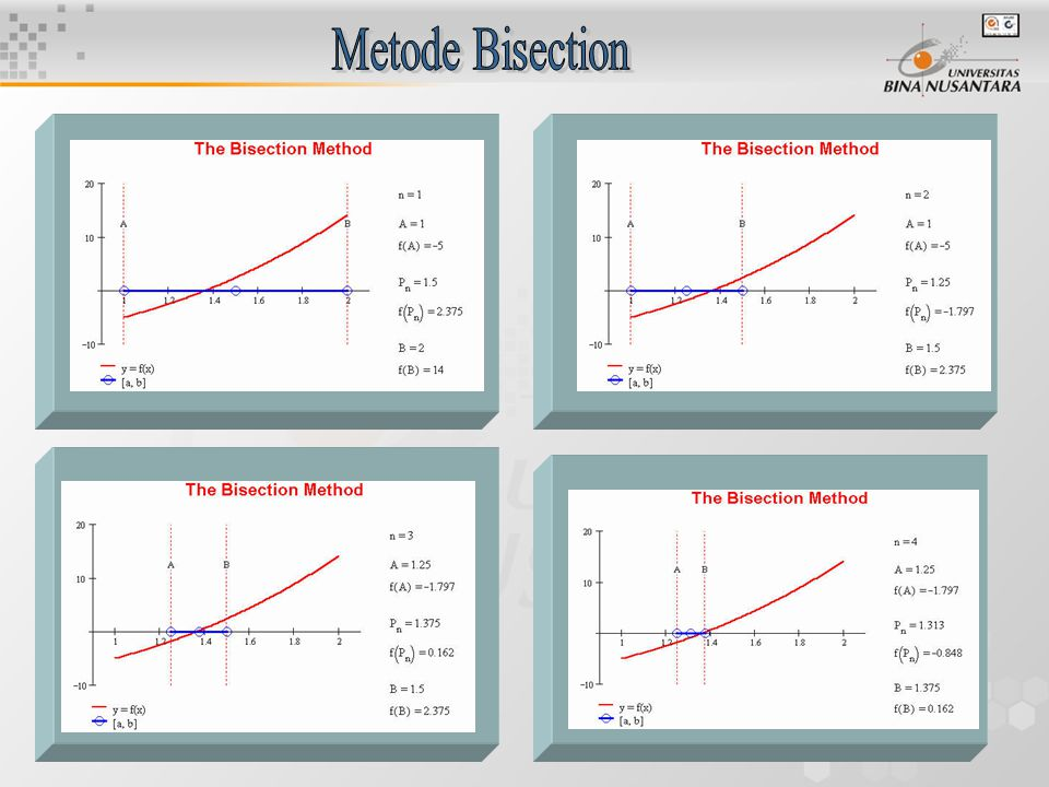 Metode Bisection