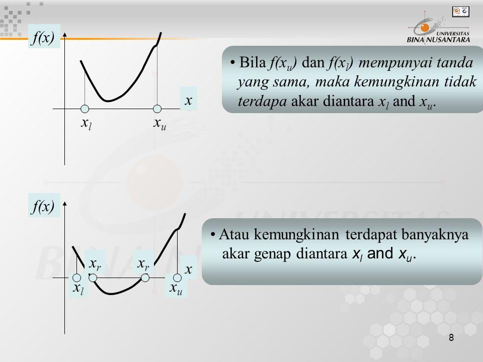 f(x) x. Bila f(xu) dan f(xl) mempunyai tanda. yang sama, maka kemungkinan tidak. terdapa akar diantara xl and xu.