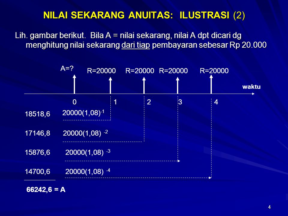 NILAI SEKARANG ANUITAS: ILUSTRASI (2)
