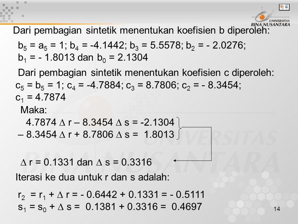 Dari pembagian sintetik menentukan koefisien b diperoleh: