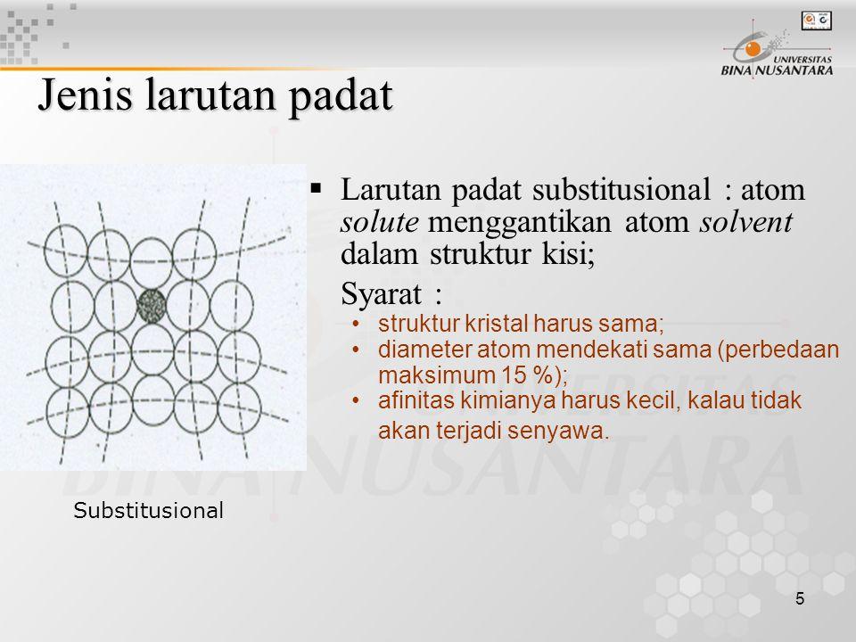 Jenis larutan padat Larutan padat substitusional : atom solute menggantikan atom solvent dalam struktur kisi;