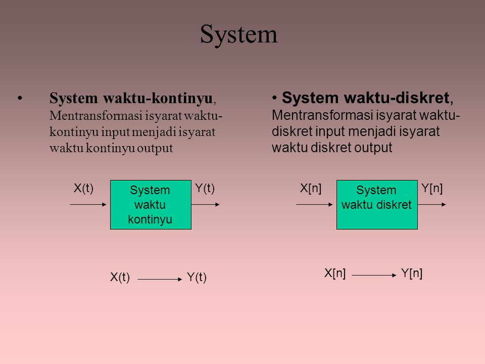 System System waktu-kontinyu, Mentransformasi isyarat waktu-kontinyu input menjadi isyarat waktu kontinyu output.