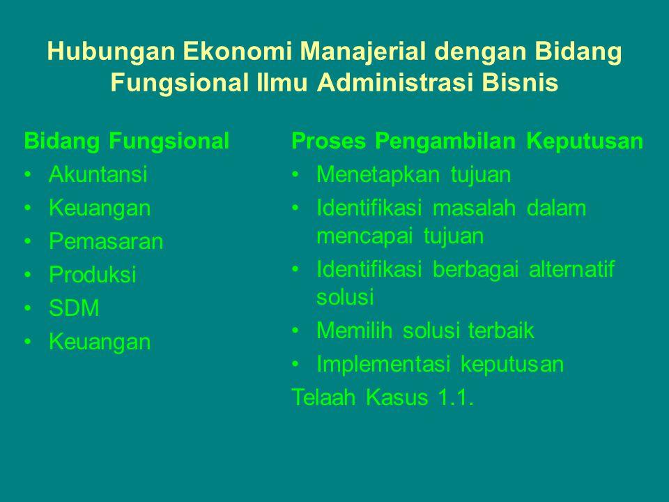 Hubungan Ekonomi Manajerial dengan Bidang Fungsional Ilmu Administrasi Bisnis