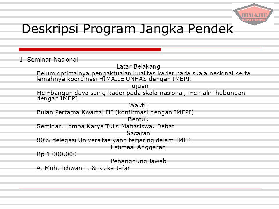 Deskripsi Program Jangka Pendek